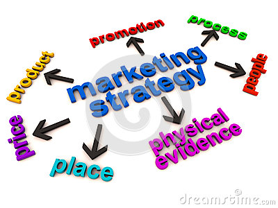 Powerful Marketing Strategy  Dynamic Lead Generation
