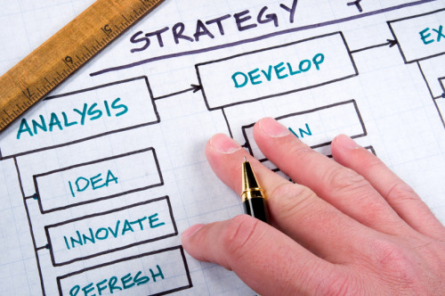 develop marketing strategy