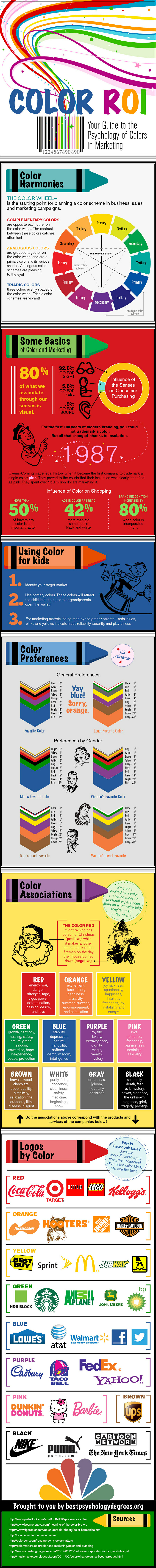 how colors influence consumers